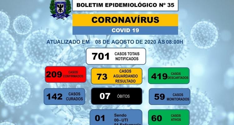Em Aripuanã Secretaria Municipal de Saúde divulga novo boletim sobre coronavírus